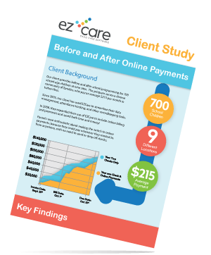 Before And After Online Payments: Payment Processing Metrics Infographic