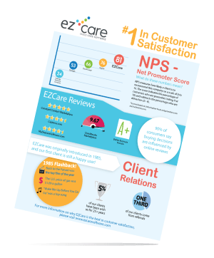 Customer Satisfaction: Our Net Promoter Score Infographic